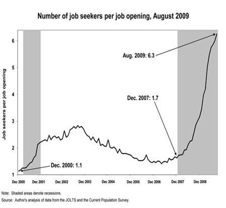 job-seekers-per-opening.jpg